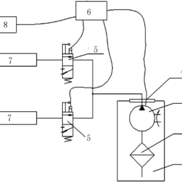 一种用于提高燃气轮机发电机组供油能力的供油增压系统