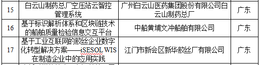 广东企业上云典型案例