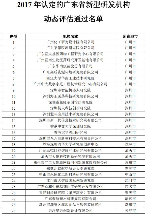 2017广东省新型研发机构动态评估结果